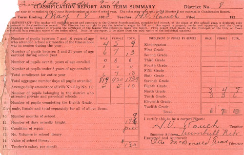 Shown is a term summary for the 1922-23 school year.